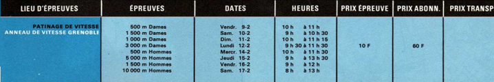 Programme jo 1968 patinage de vitesse